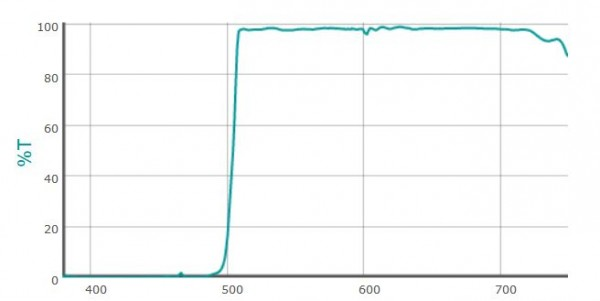 Strahlenteiler Q 465 LPXR 11,25°
