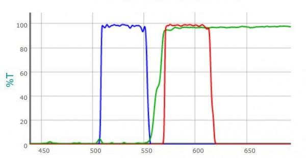 Sp. Aqua HC mFISH Filterset